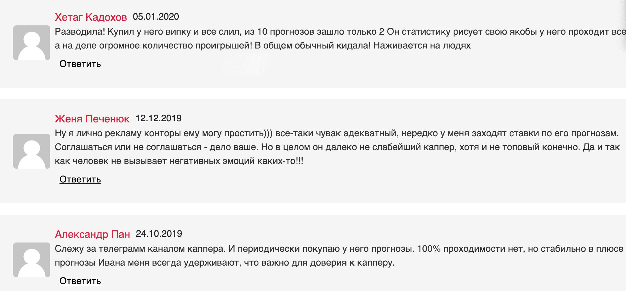 Отзывы о работе Ивана Горохова(Ivan Gorokhov)