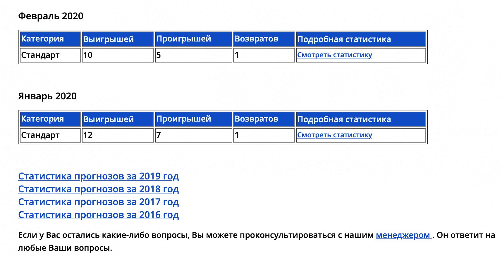 Статистика каппера https.streambet.ru(Стрим Бет)