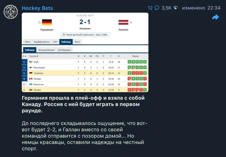 Прогноз в Телеграм канале Hockey Bets(Хоккей Бетс)