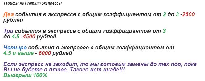 Ценовая политика Bet-Express.ru(Бет Экспресс)