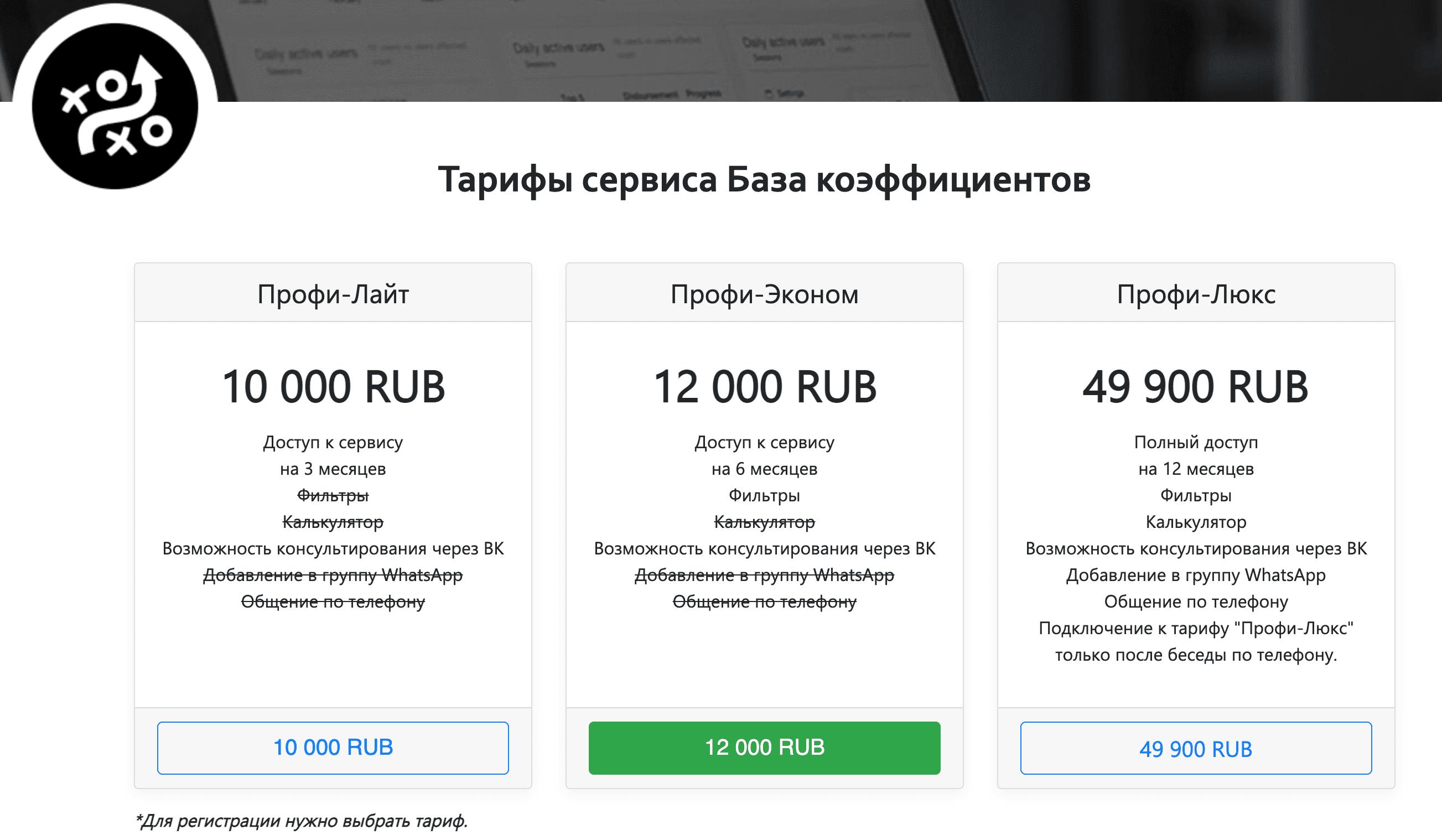 Ценовая политика сайта Бет-База.ком (Bet-Baza.com)