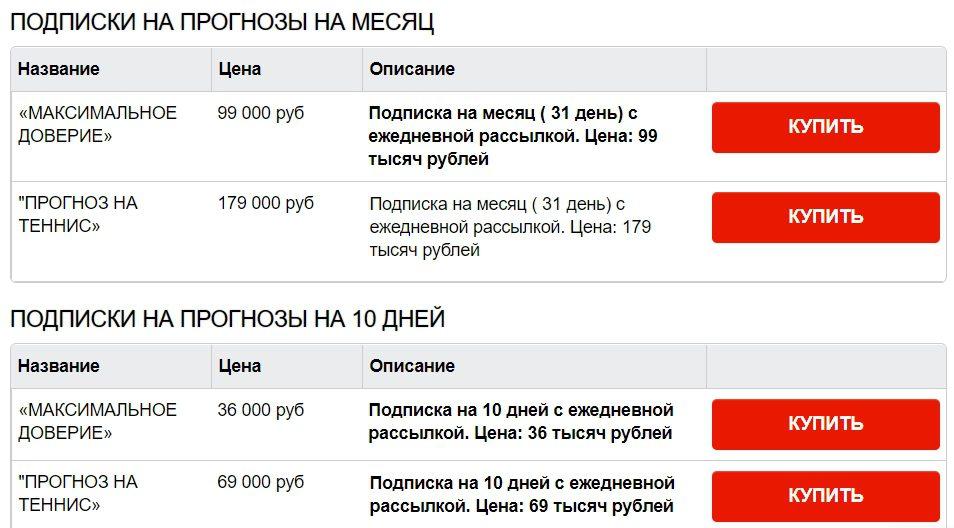 Как купить прогноз от Аделя Сулейманова