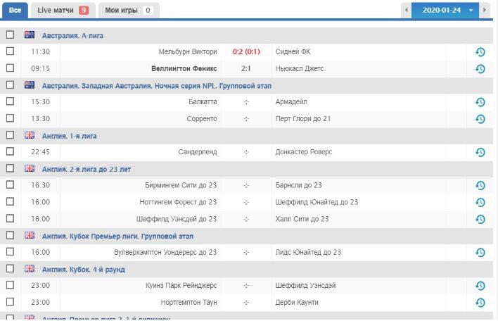 Результаты лайв на Vprognoze.ru