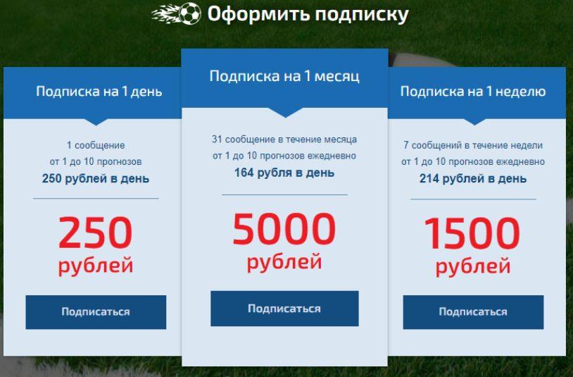 Стоимость подписки на LuckyBet