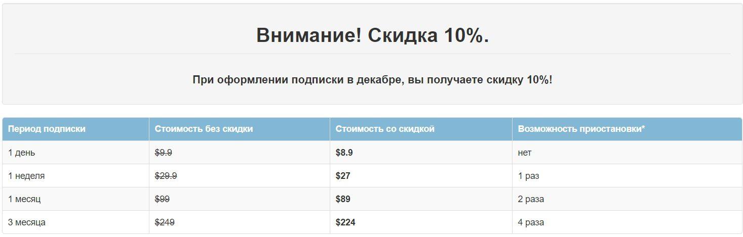 Стоимость подписки на PositiveBet.com
