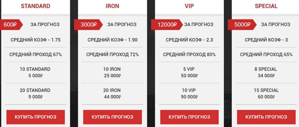 Цены на сайте Truecapper