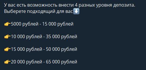 Цены на услуги бота ВишМастер