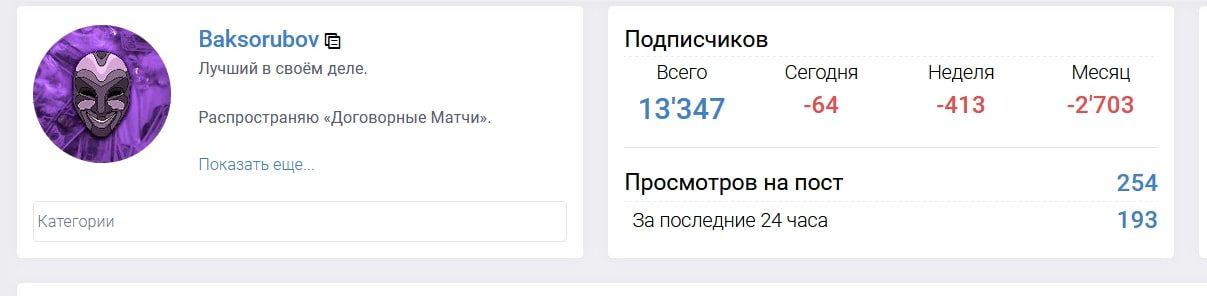 Странные матчи от Гризли и телеграмм канал проекта
