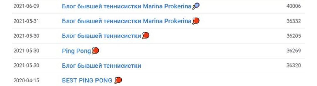 """Блог бывшей теннисистки"" (Телеграм канал Marina Prokerina)"