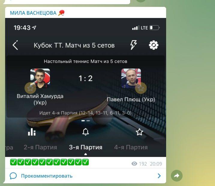 Телеграмм Мила Васнецова - ставки на спорт