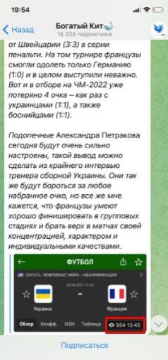 Богатый Кит в Телеграмм - просмотры