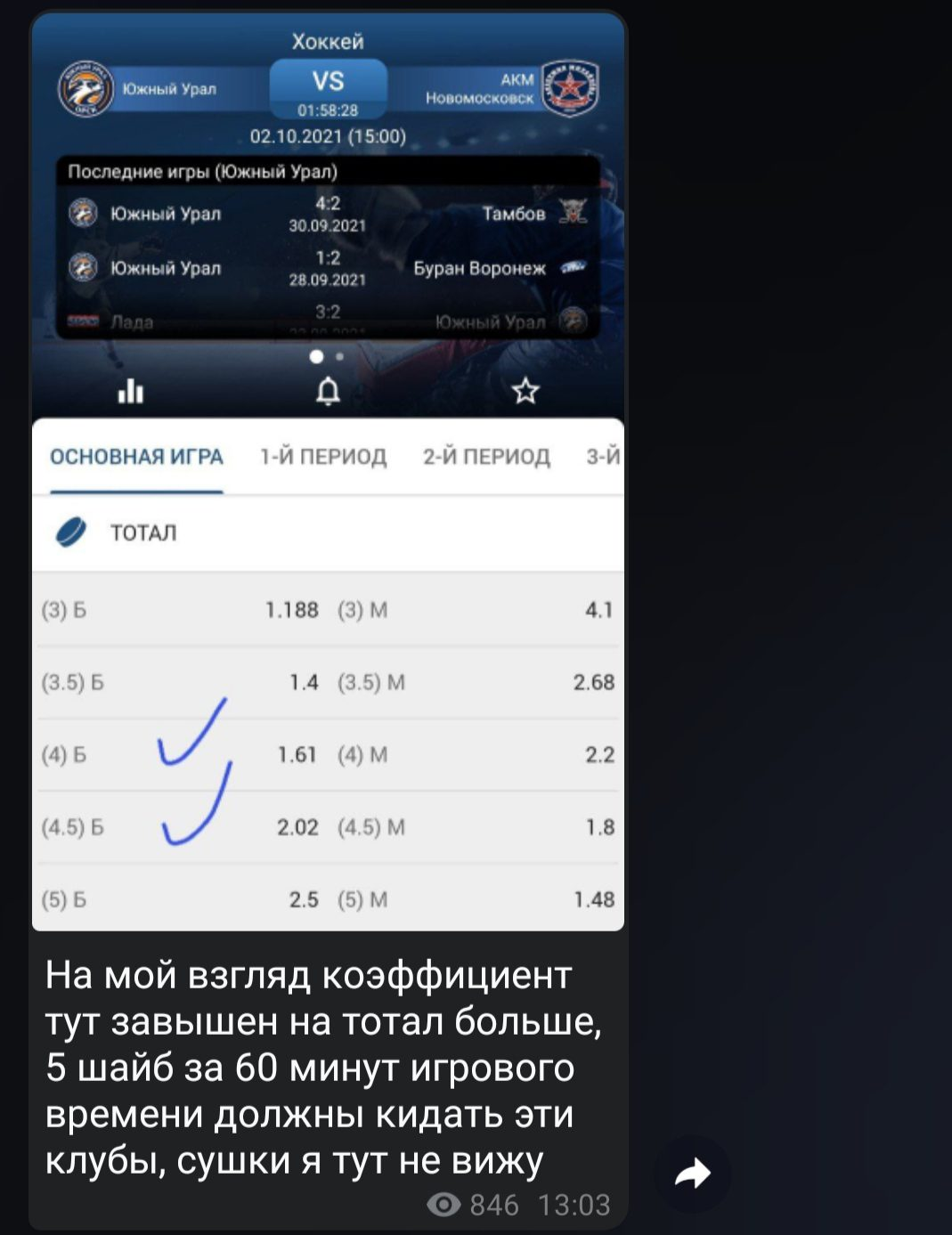 Телеграмм Канал Кухня Ставок - ставки на спорт