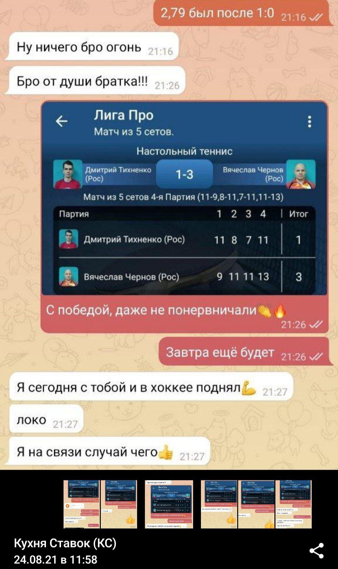 Отзывы о Телеграм канале Кухня Ставок
